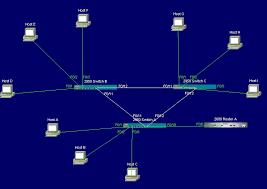 Định-tuyến-động-trong-quản-trị-mạng-lớp-3.